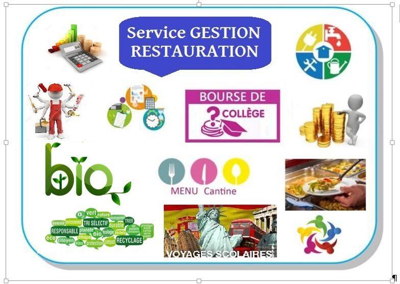 Gestion - Restauration.JPG